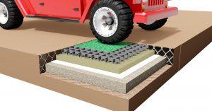 FirmGround groundmat